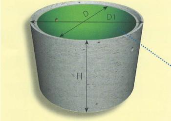Кольца с полиэтиленом