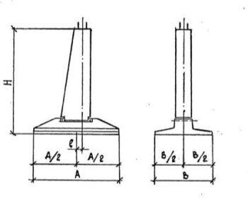Серійні збірні фундаменти для стальних опор